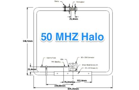 6m Band Halo