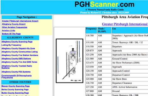 Pittsburgh Area Aviation Frequencies