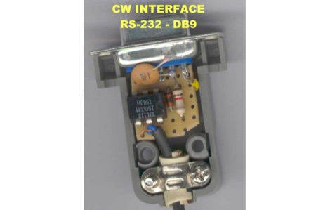 A Simple CW interface