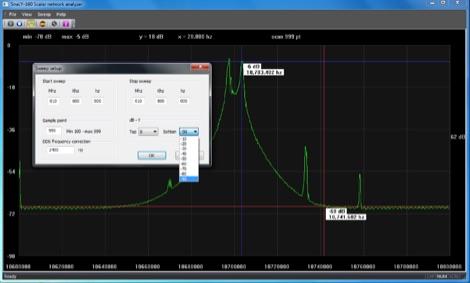 DXZone SnaLY-160 Scalar USB network analyzer