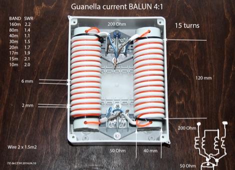 DXZone Guanella Current 4:1 Balun