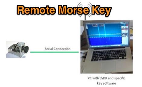 A Remote Morse Key