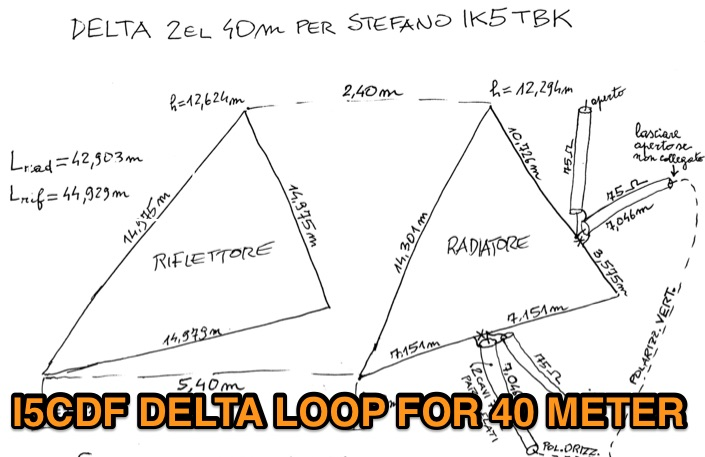 2 element Delta Loop for 40m