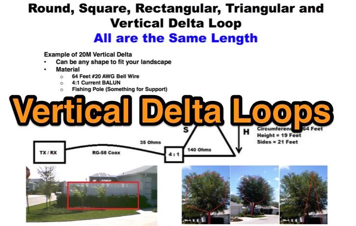 Vertical Delta Loops