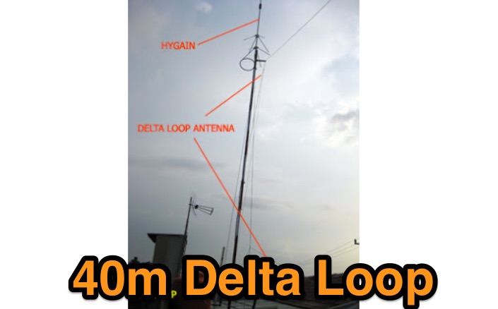 Full Wave Delta Loop for 7 MHz