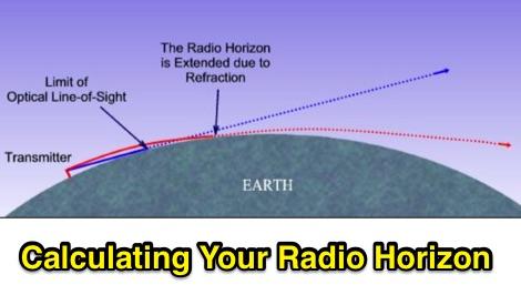DXZone Calculating Your Radio Horizon