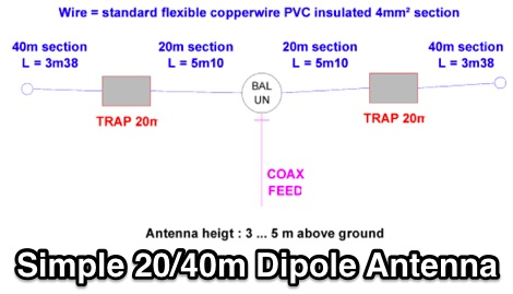 Simple 20-40 m Dipole Antenna