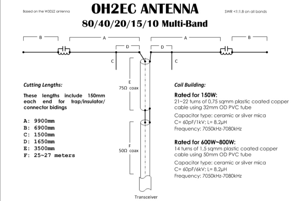 DXZone OH2EC Antenna