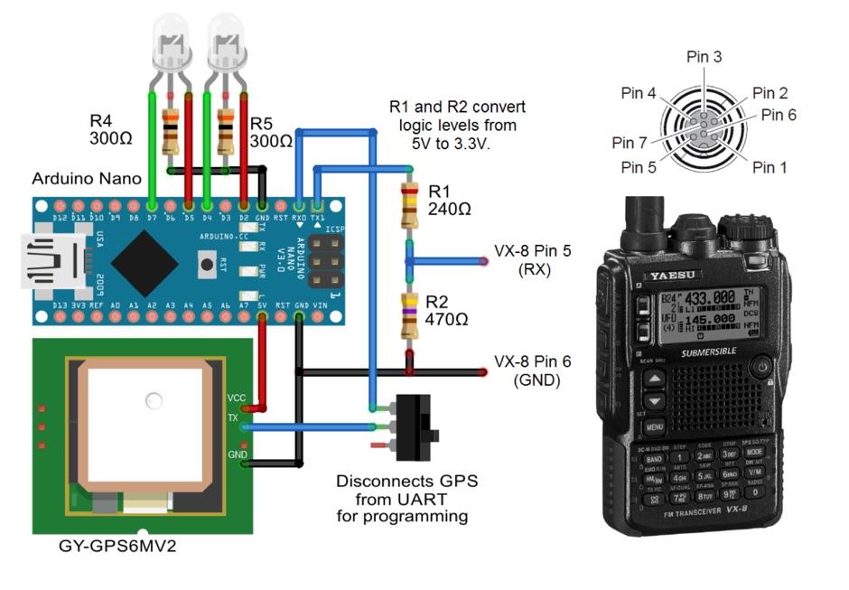 DIY GPS module for Yaesu VX-8DR/VX-8DE
