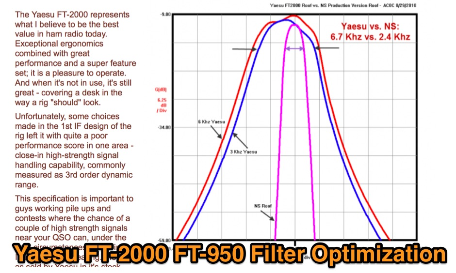 Yaesu FT-950 and FT-2000 Roofing Filter Optimization