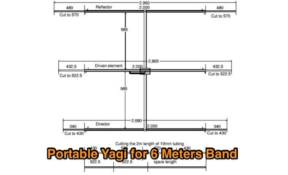 3 elements Yagi For 50 MHz