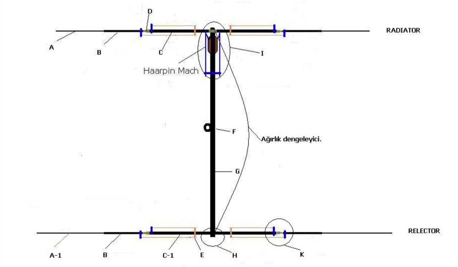 40m 2 Element Yagi Beam Resource Detail The