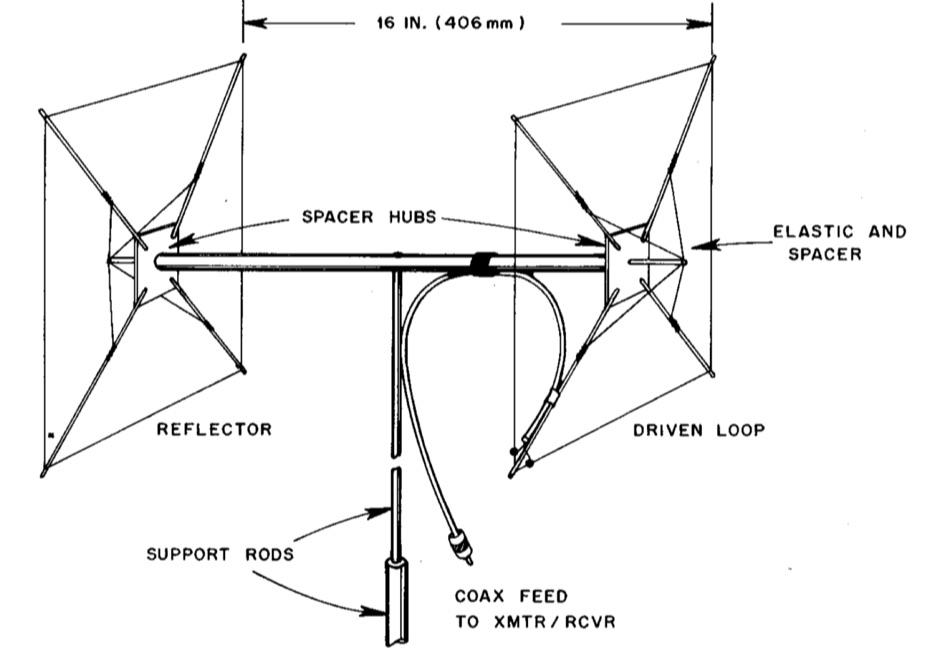 DXZone A Portable Quad for 2 Meters
