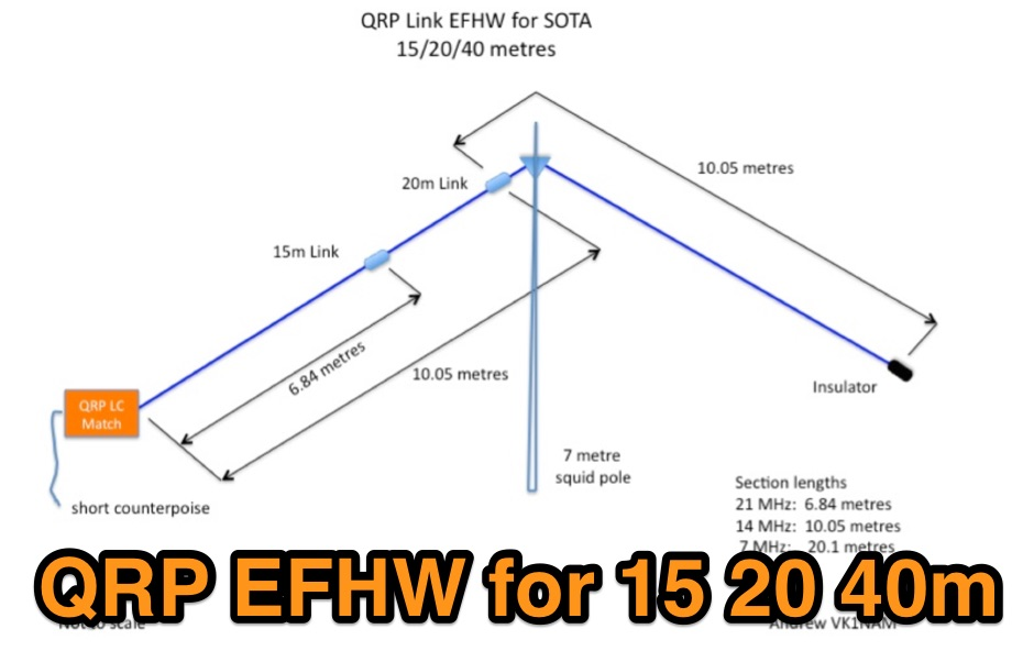 QRP Multi-band EFHW antenna for SOTA