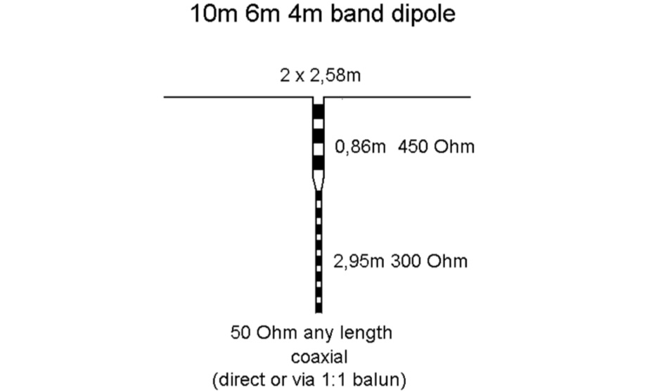 A 10-6-4 three band dipole antenna