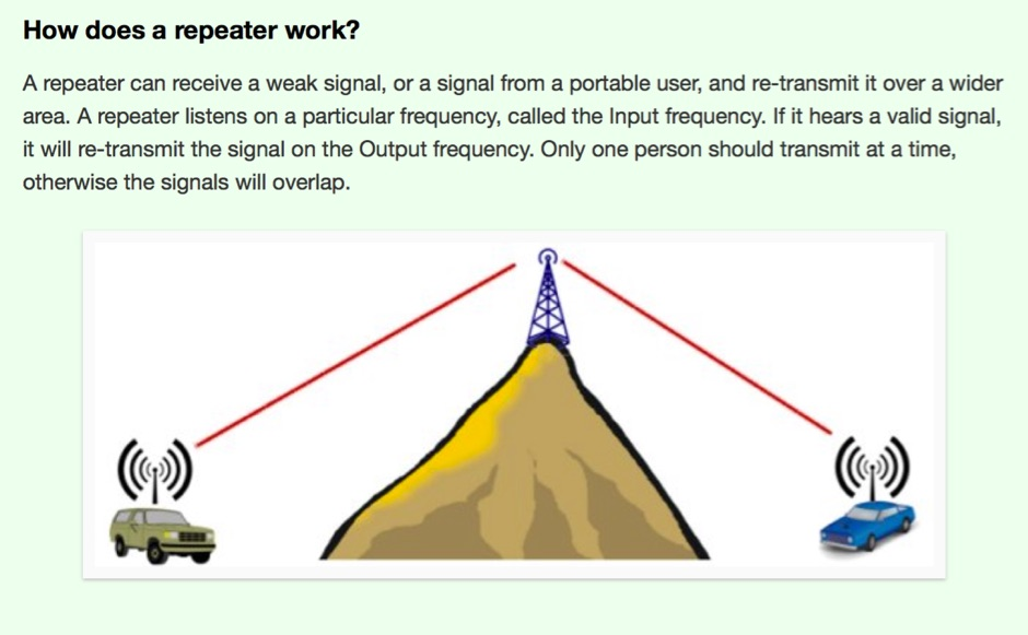 Using Repeaters - The Basics