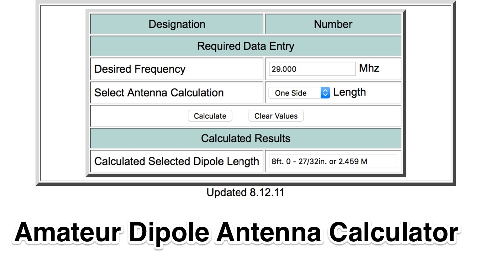 Amateur vertical antenna calculator