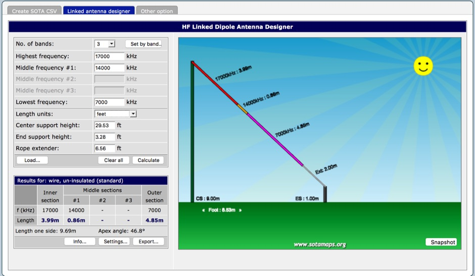 HF Linked Dipole Antenna Calculator