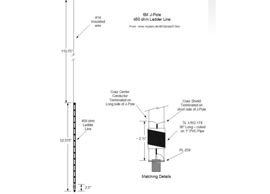 6m Jpole antenna