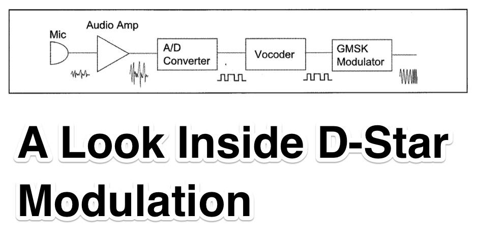 A Look inside D-STAR Modulation