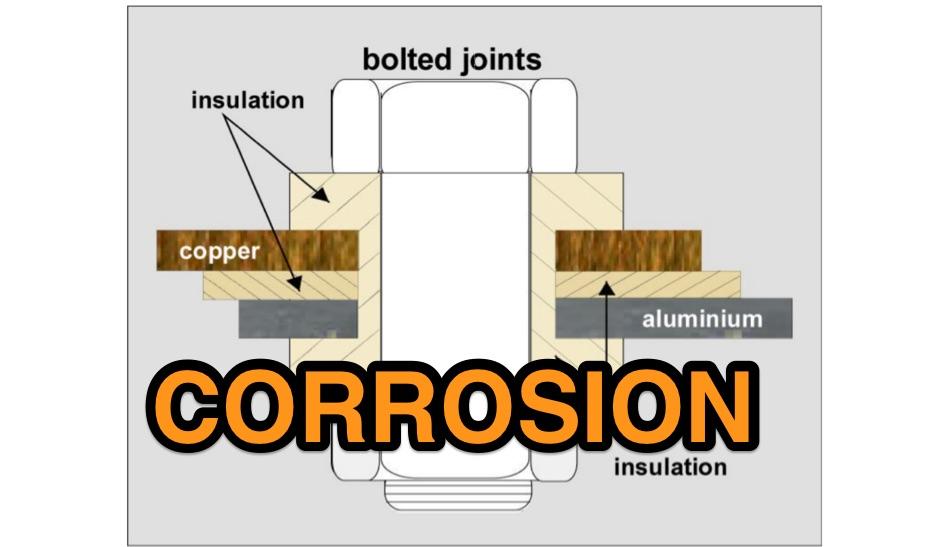 DXZone Corrosion in a marine installation