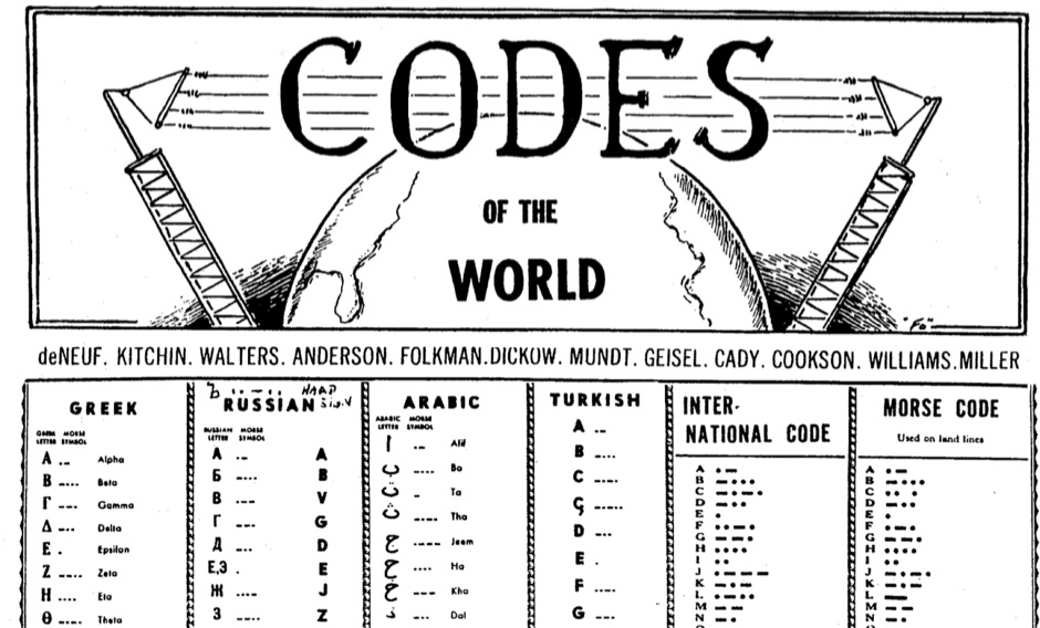Codes of the World