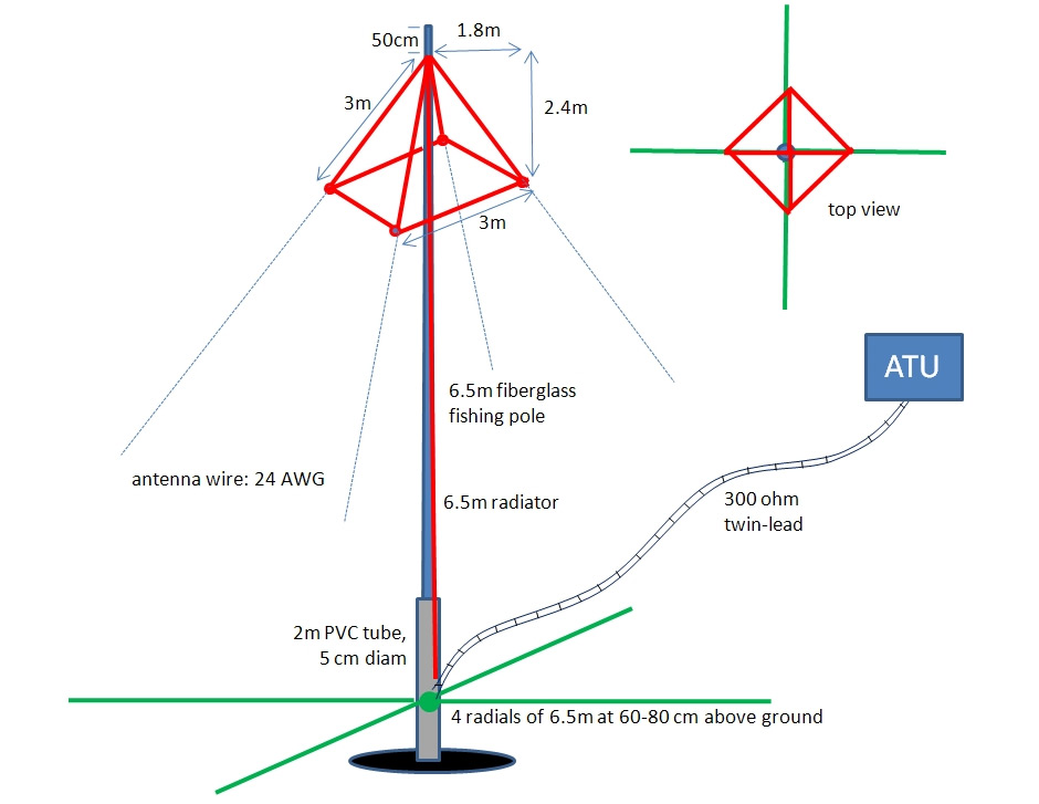 Umbrella Antenna for 80 Meters