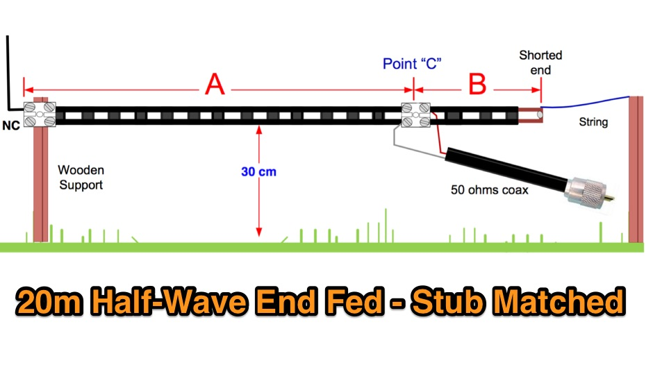 20m Half-Wave End Fed