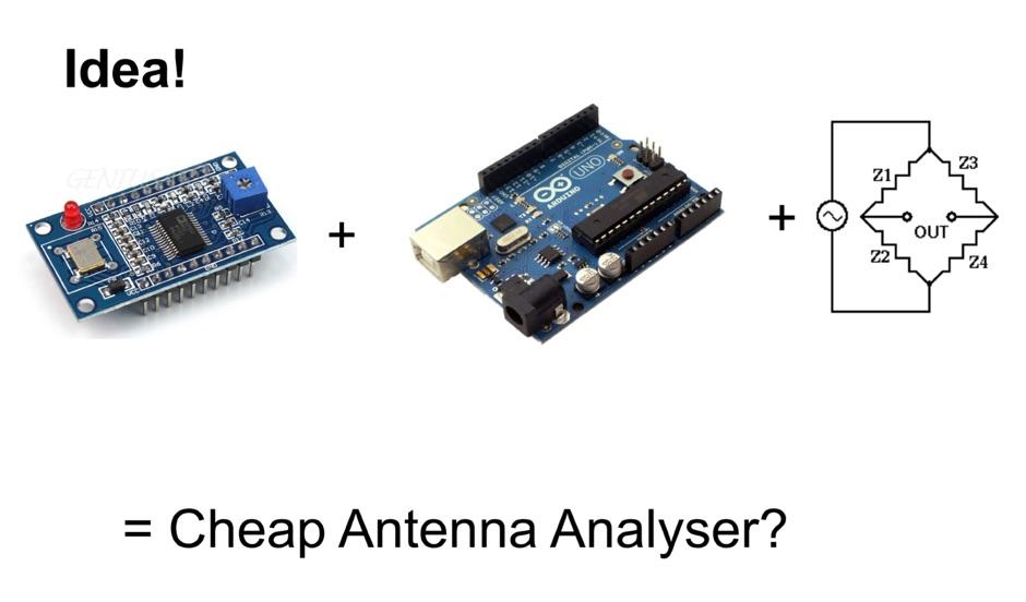 DXZone Cheap Antenna Analyzer with Arduino