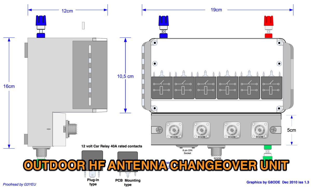 DXZone Outdoor HF antenna Changeover Unit