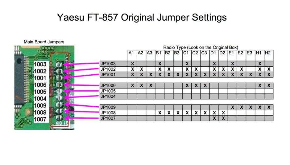 DXZone Yaesu FT-857 Jumpers
