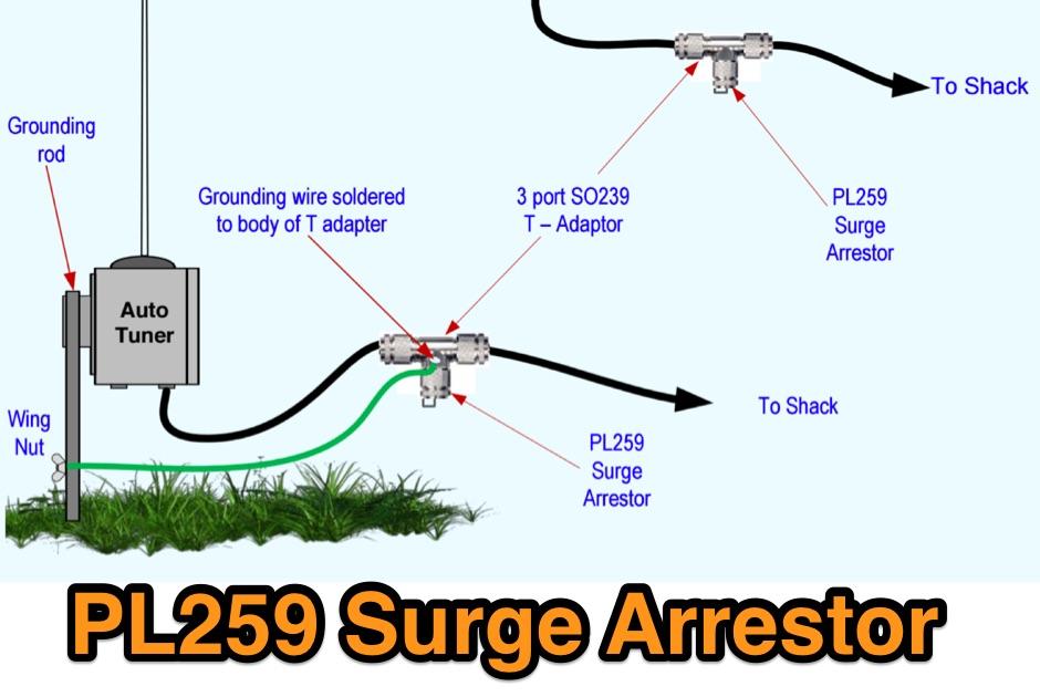 DXZone PL259 Surge Arrestor