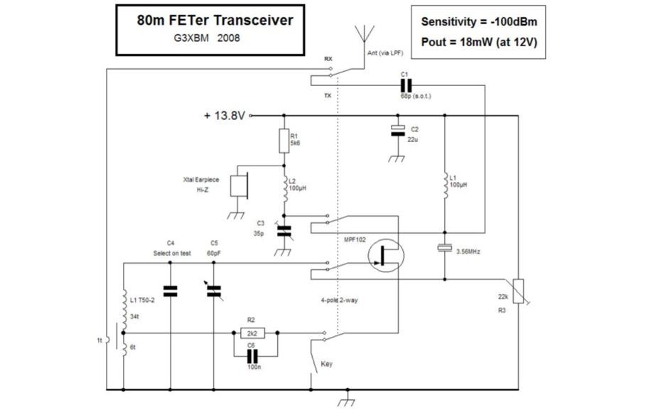 80m FETer QRPp CW transceiver
