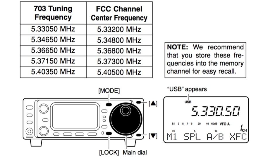 IC-703 60m Instructions