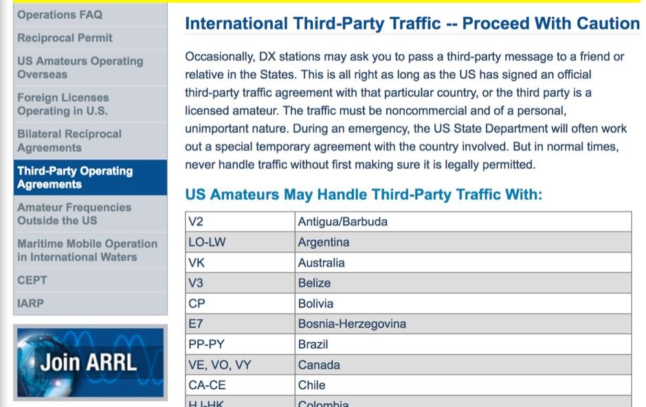International Third-Party Traffic