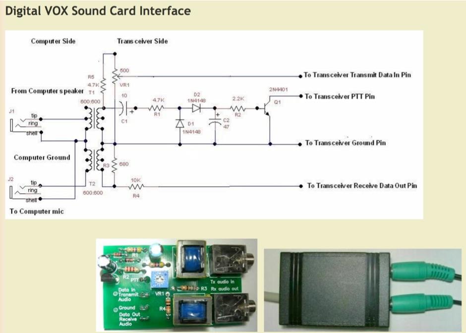 DXZone Digital VOX Sound Card Interface