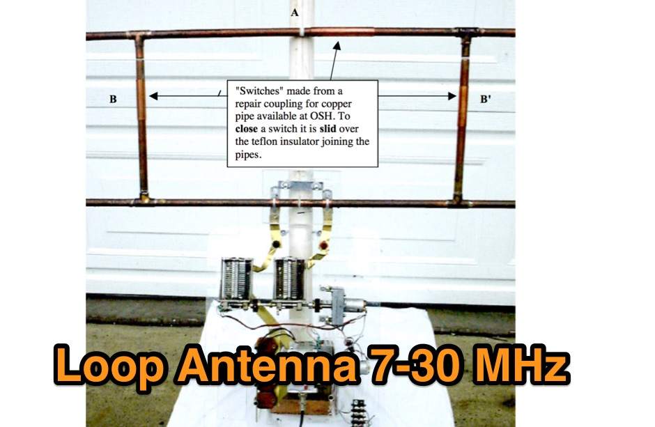 DXZone A loop antenna for 7 MHz to 30 MHz