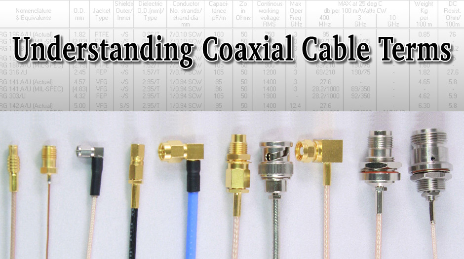 DXZone Understanding Coaxial Cable Terms