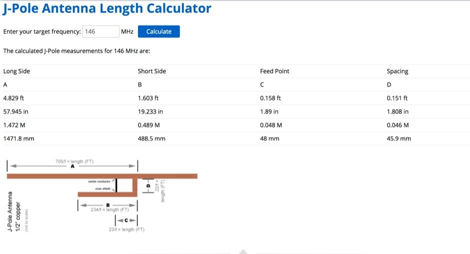 DXZone J-Pole Calculator