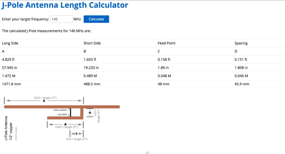 J-Pole Calculator
