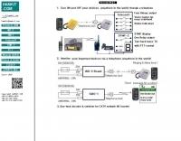 DTMF Kit