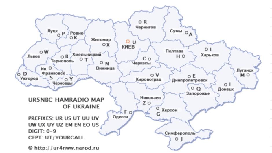 Repeaters in Ukraine