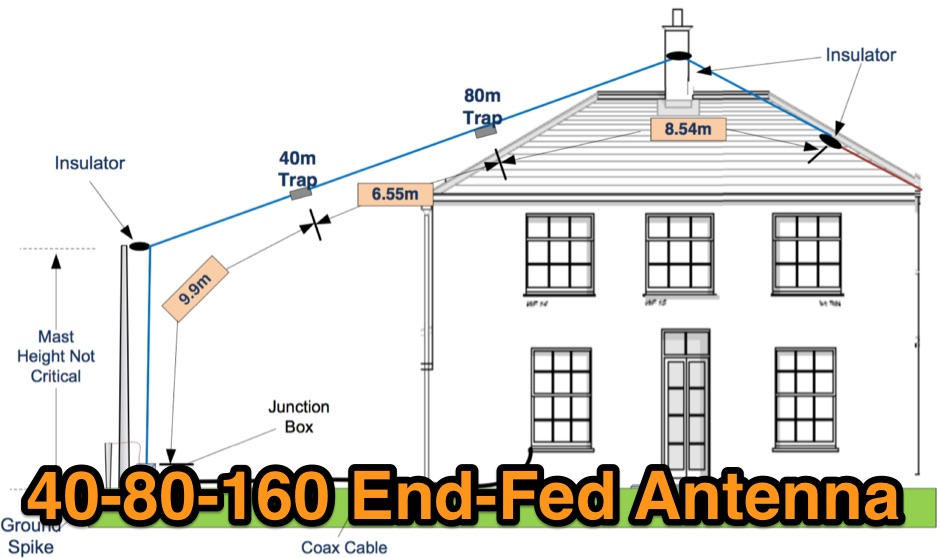End Fed Antenna For 160 80 40 Meters Band
