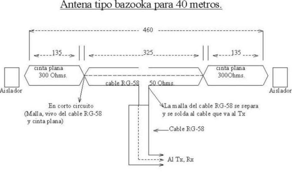 DXZone Bazooka para 40 metros