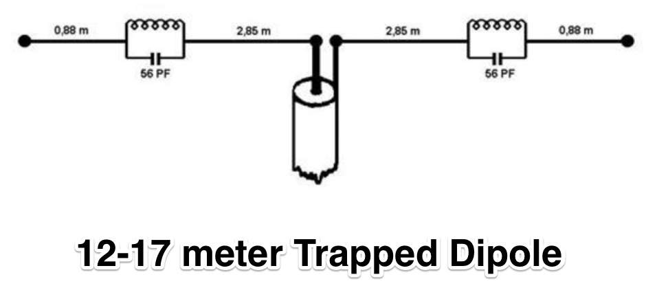 Trapped dipole for 12 and 17 meters for Trap 2 meter