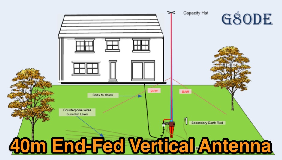 40m Vertical End-Fed Antenna