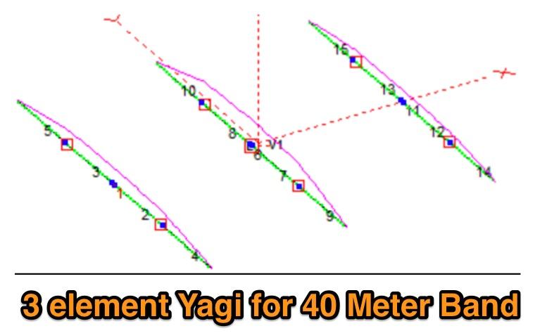 3 Element Yagi for 40 Meters