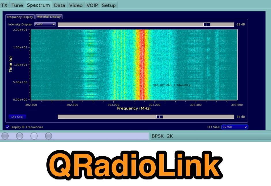 DXZone QRadioLink