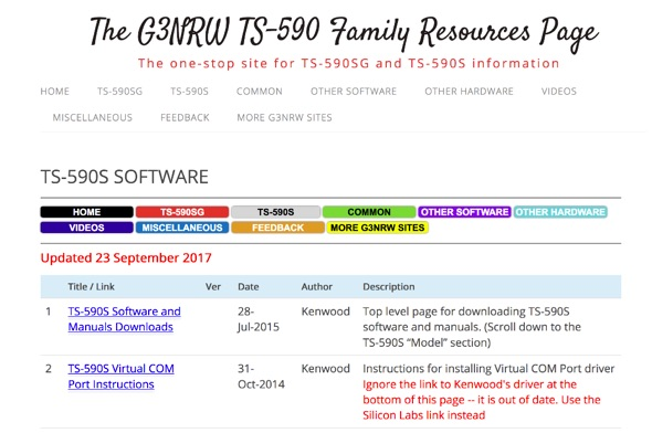 The G3NRW TS-590 Family Resources Page