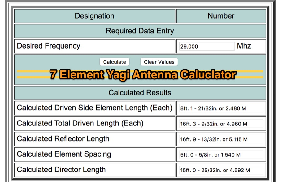 7 Element Yagi Calculator